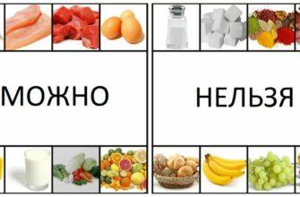Какие продукты нельзя есть при похудении?